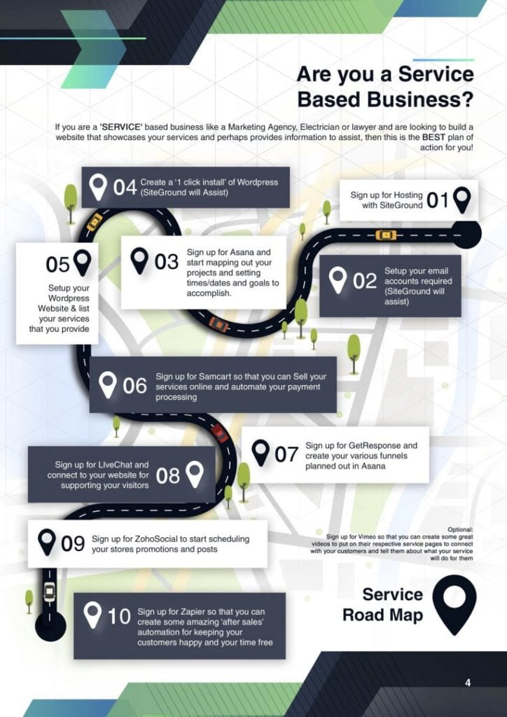 Service-Based-Business-RoadMap.jpg - eBuilt Business